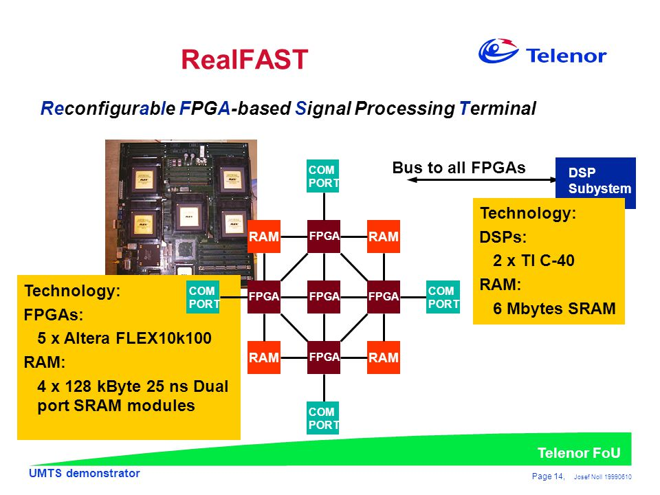 RealFAST Reconfigurable FPGA-based Signal Processing Terminal