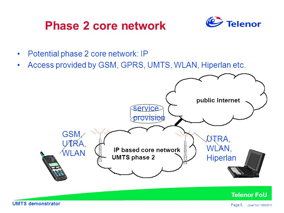 Phase 2 core network Potential phase 2 core network: IP