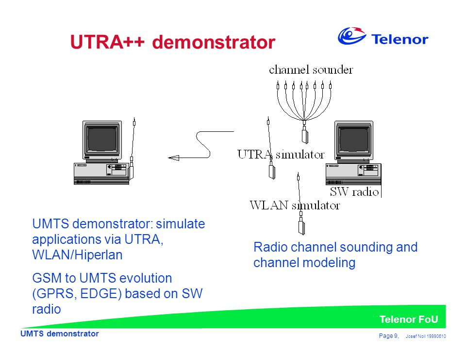 UTRA++ demonstrator UMTS demonstrator: simulate applications via UTRA, WLAN/Hiperlan. GSM to UMTS evolution (GPRS, EDGE) based on SW radio.