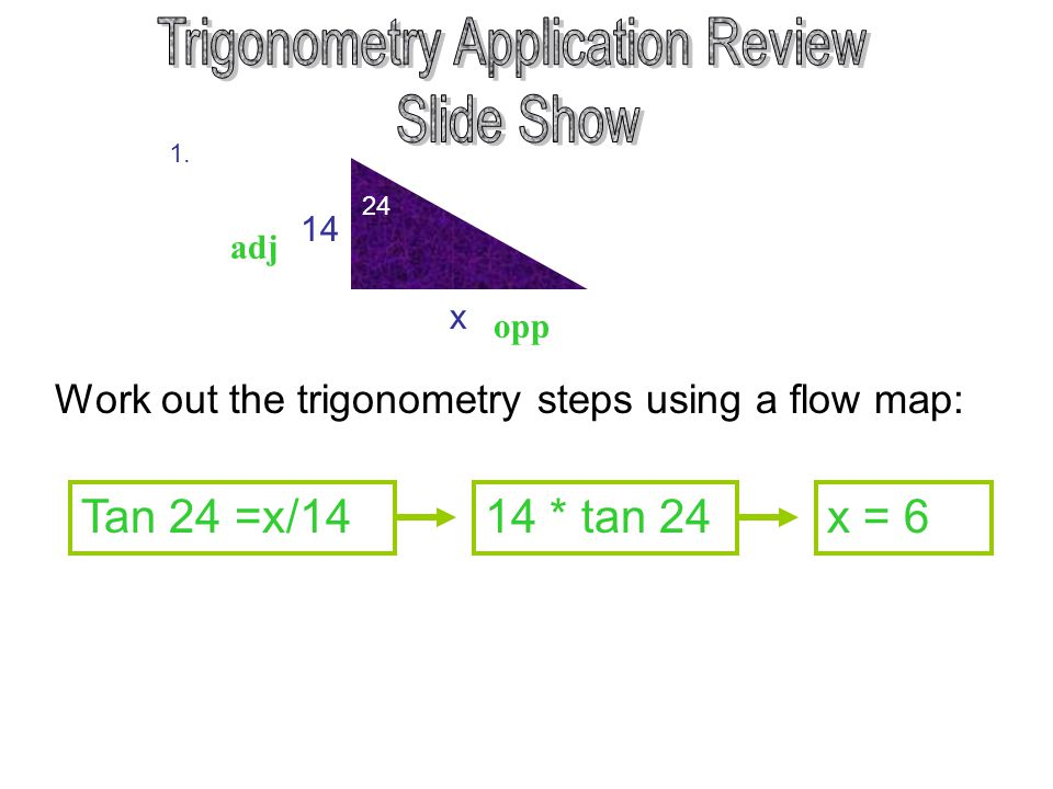 Trigonometry Application Review