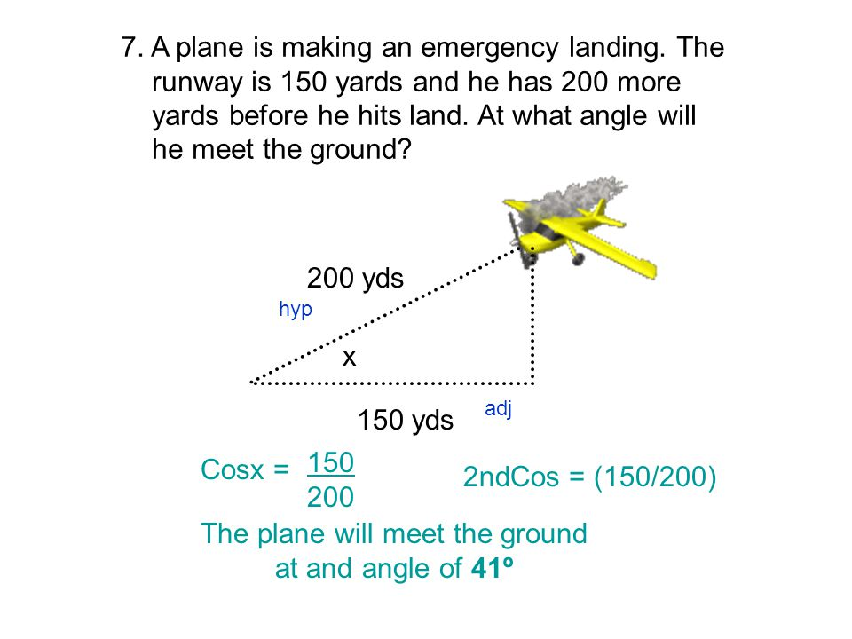 The plane will meet the ground at and angle of 41º