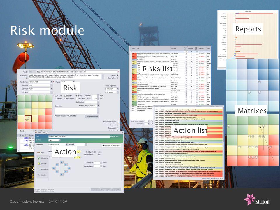 Risk module Reports Risks list Risk Matrixes Action list Action