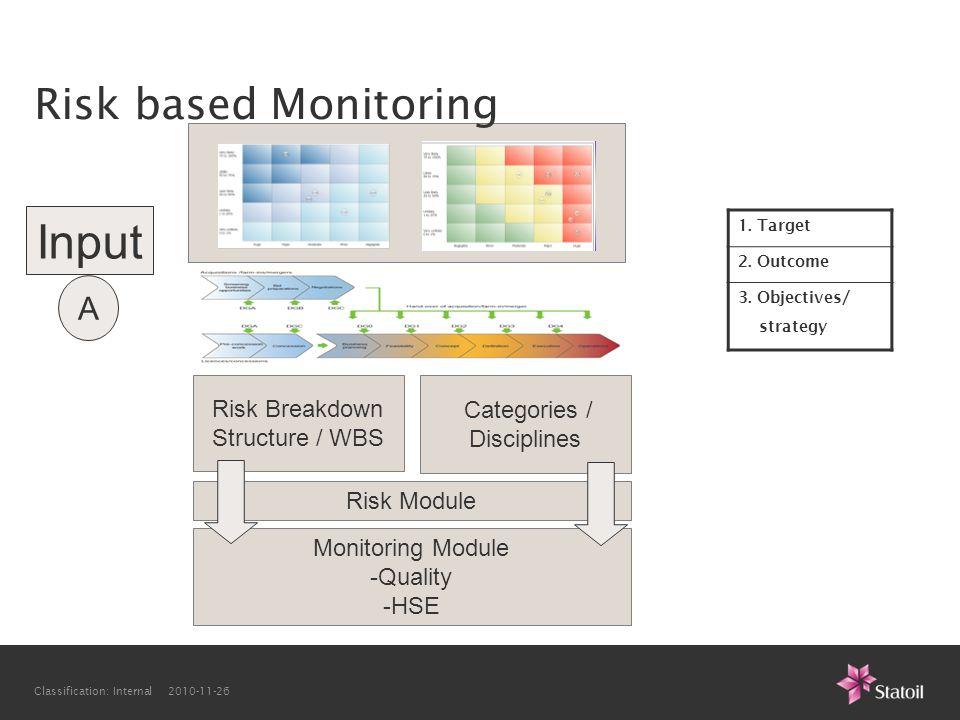 Risk Breakdown Structure / WBS
