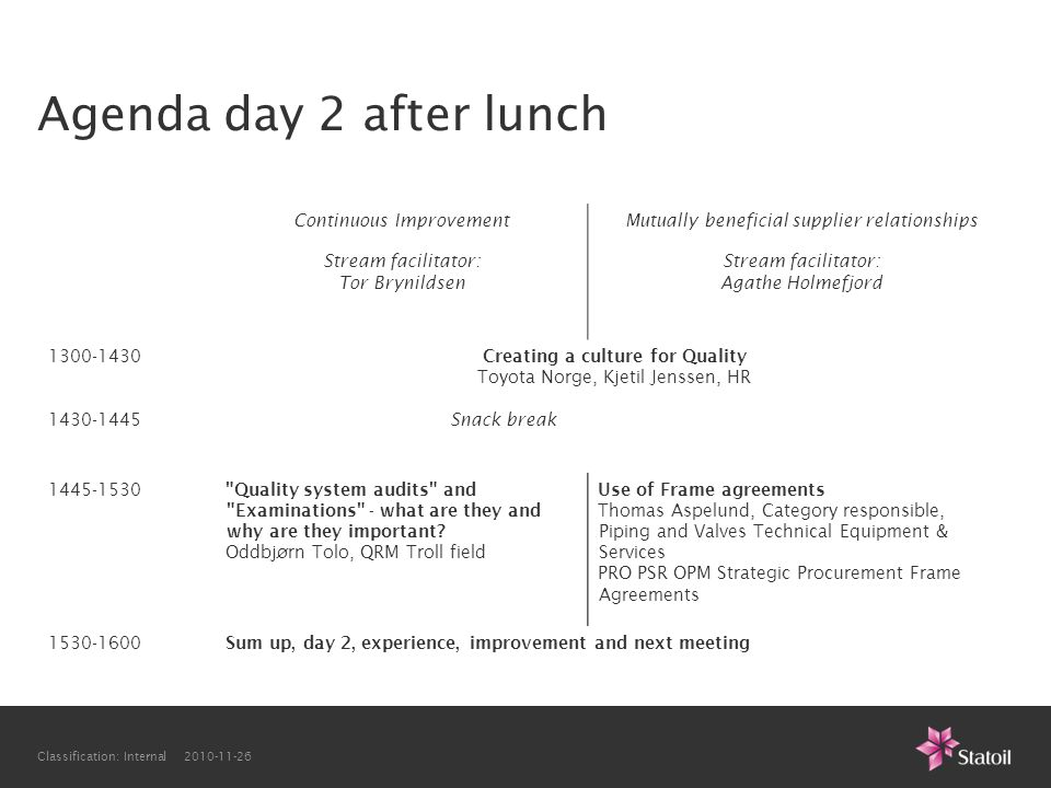 Agenda day 2 after lunch Continuous Improvement