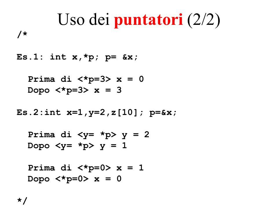 Uso dei puntatori (2/2) /* Es.1: int x,*p; p= &x;