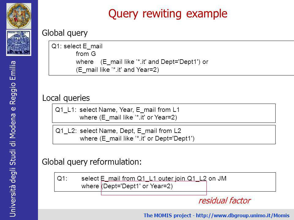 Query rewiting example