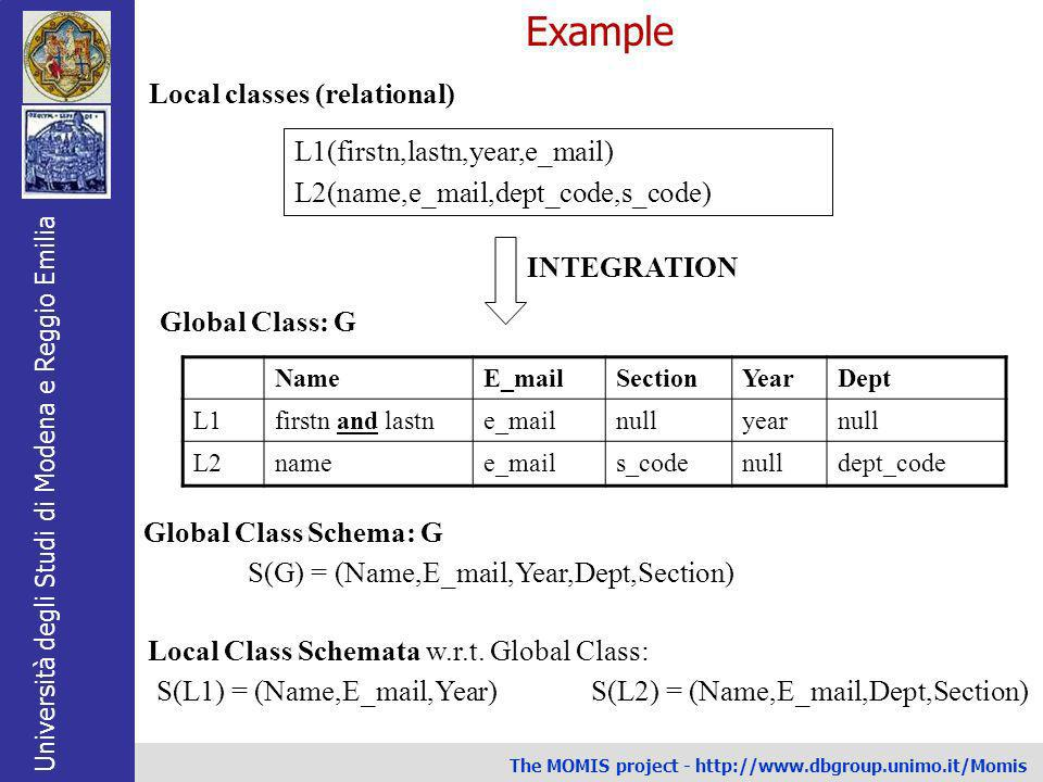 Example Local classes (relational) L1(firstn,lastn,year,e_mail)