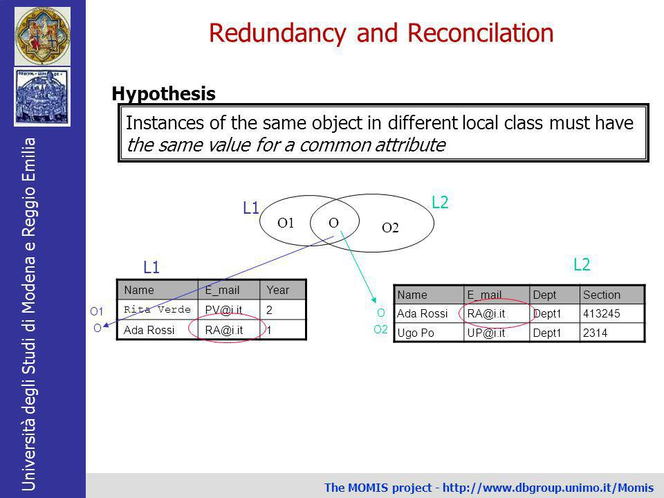 Redundancy and Reconcilation