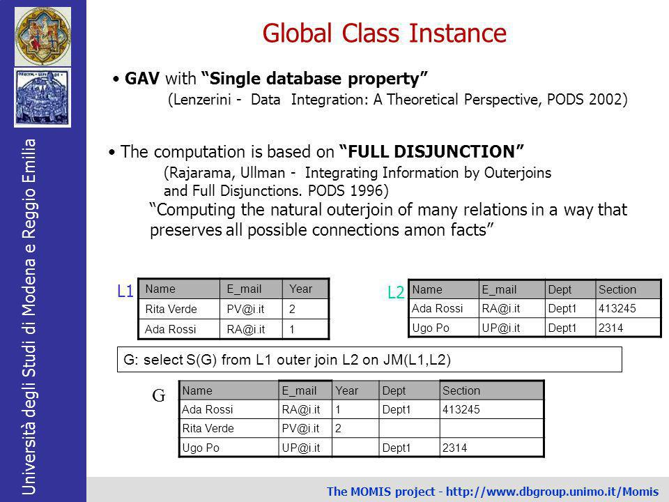 Global Class Instance G GAV with Single database property