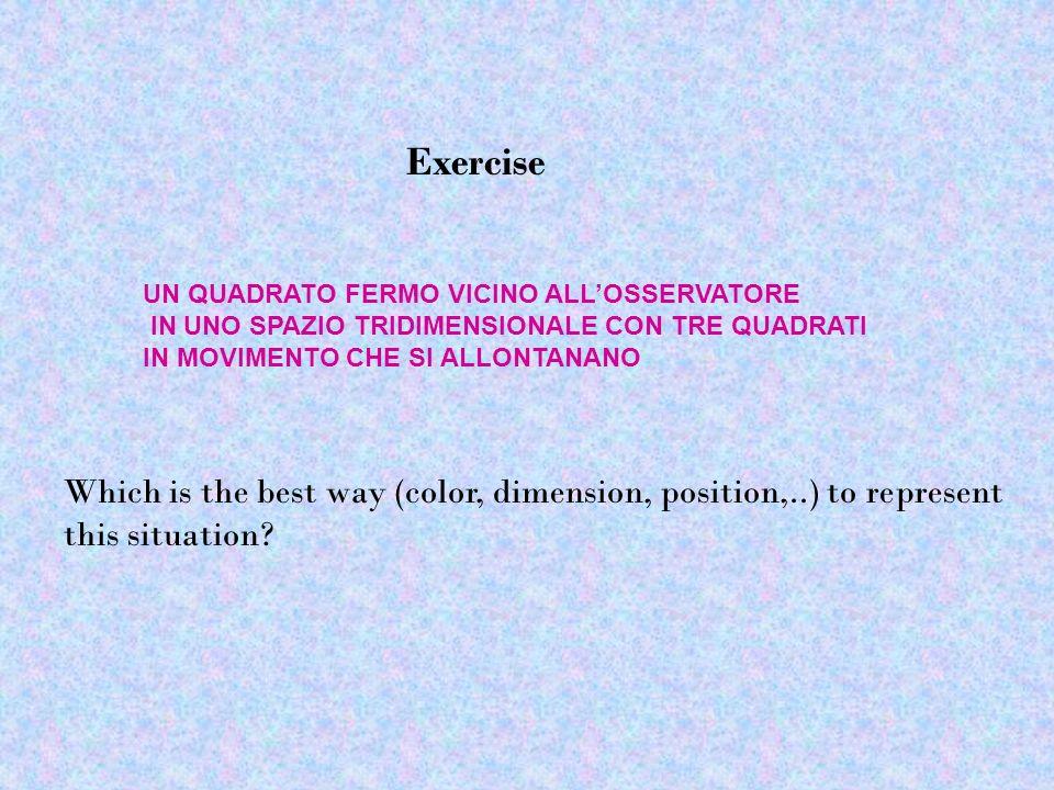 Exercise UN QUADRATO FERMO VICINO ALL'OSSERVATORE. IN UNO SPAZIO TRIDIMENSIONALE CON TRE QUADRATI.