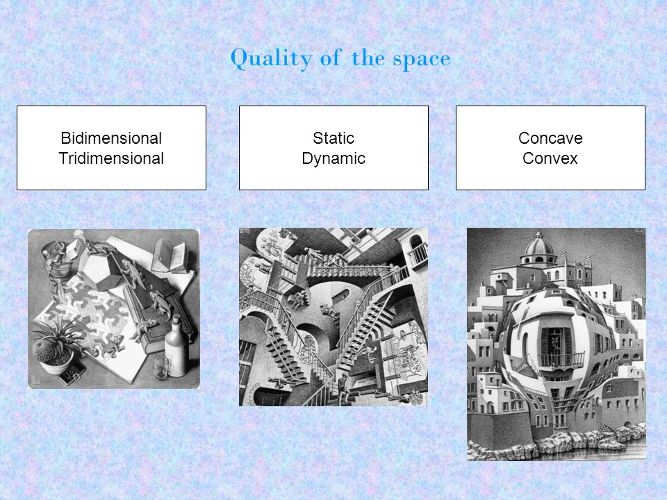 Quality of the space Bidimensional Tridimensional Static Dynamic