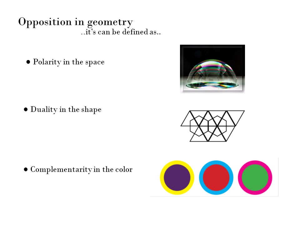 Opposition in geometry