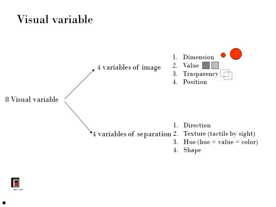 Visual variable 8 Visual variable Dimension Value Trasparency
