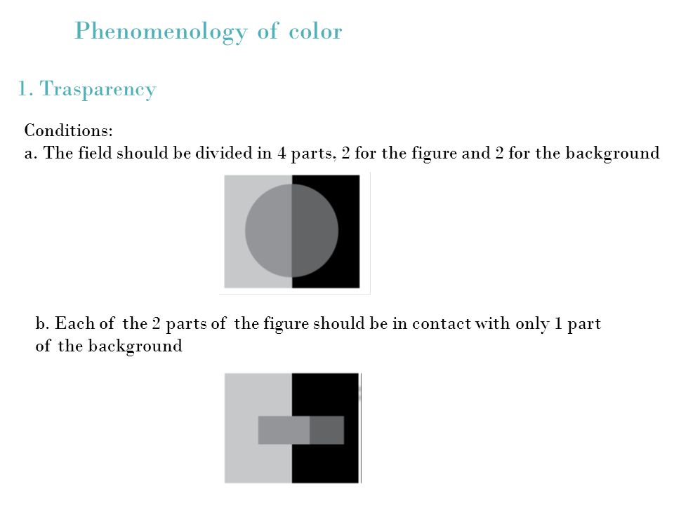 Phenomenology of color