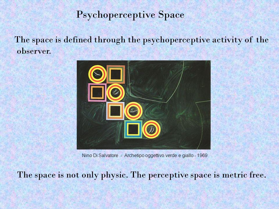 Psychoperceptive Space