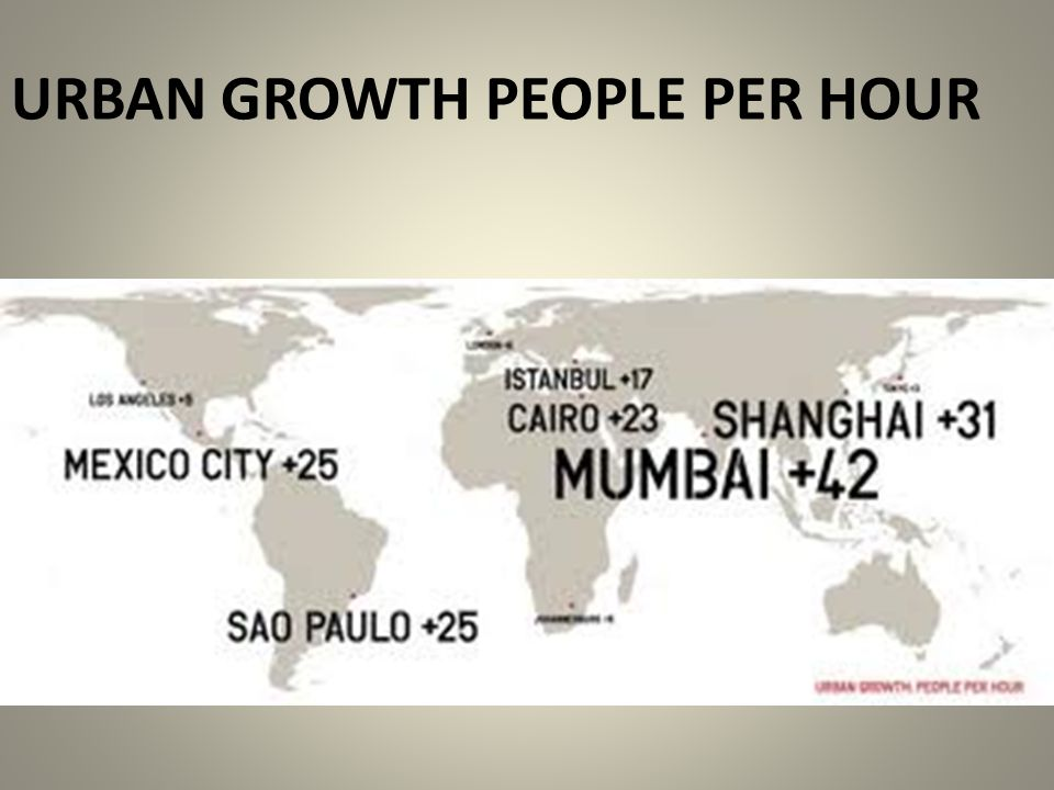 URBAN GROWTH PEOPLE PER HOUR