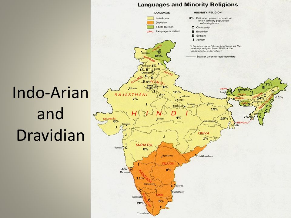 Indo-Arian and Dravidian