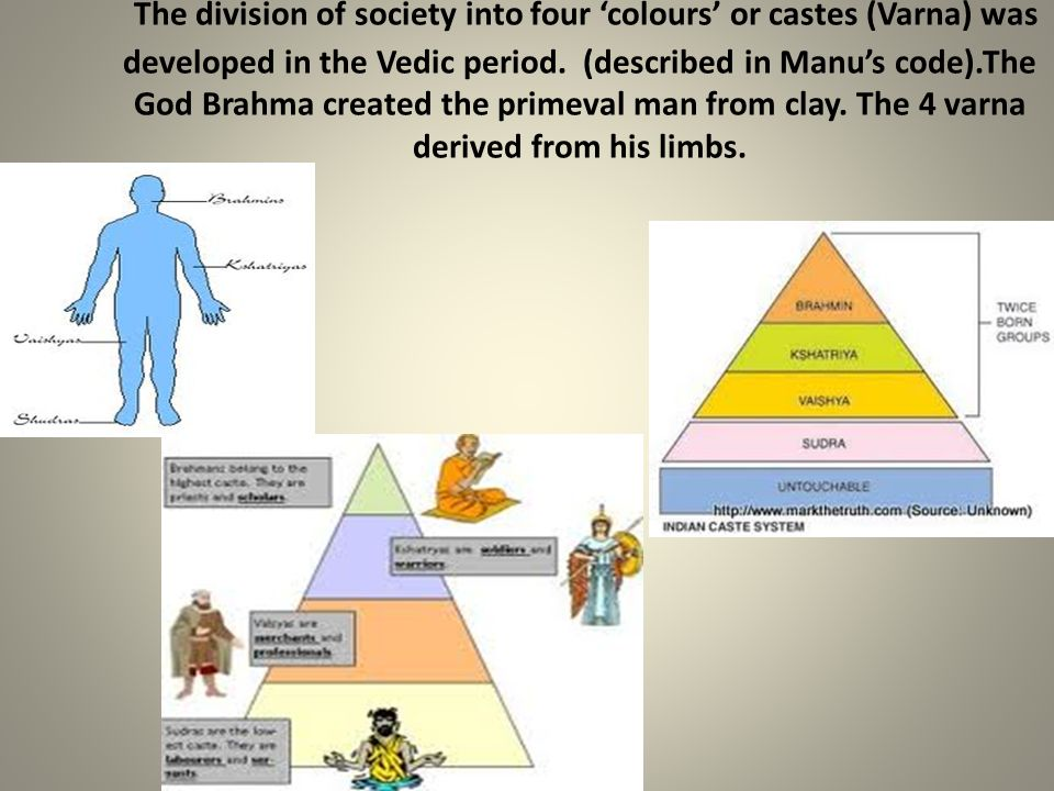 The division of society into four 'colours' or castes (Varna) was developed in the Vedic period.