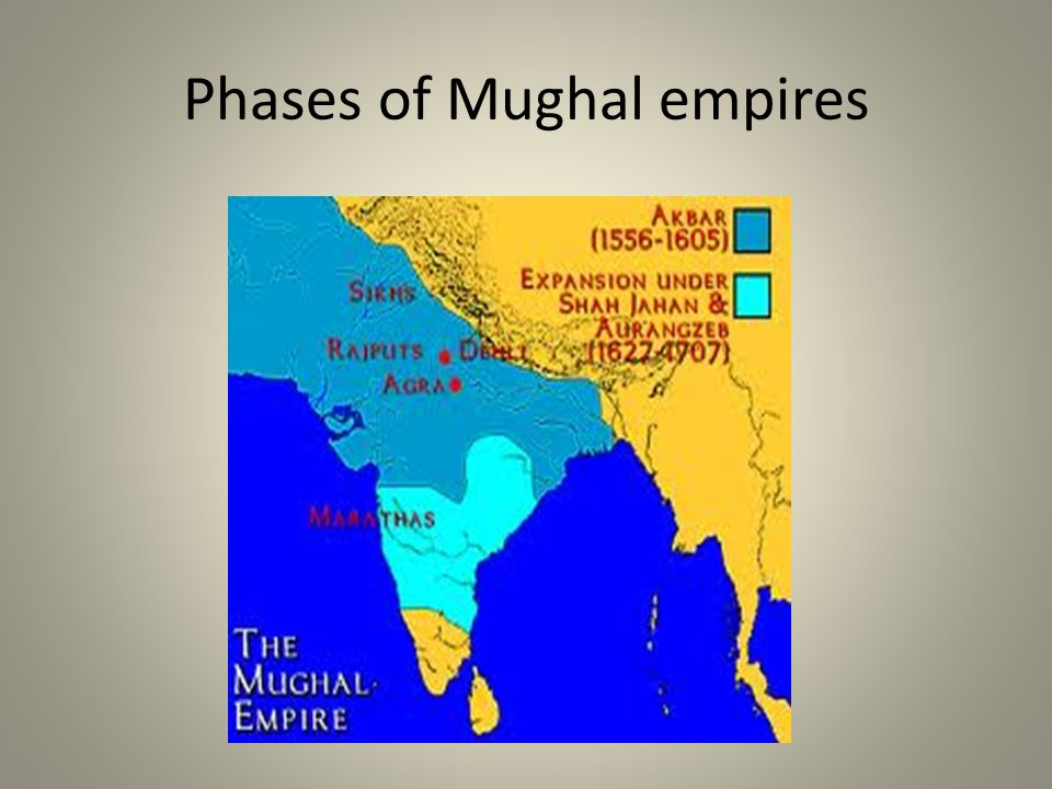 Phases of Mughal empires