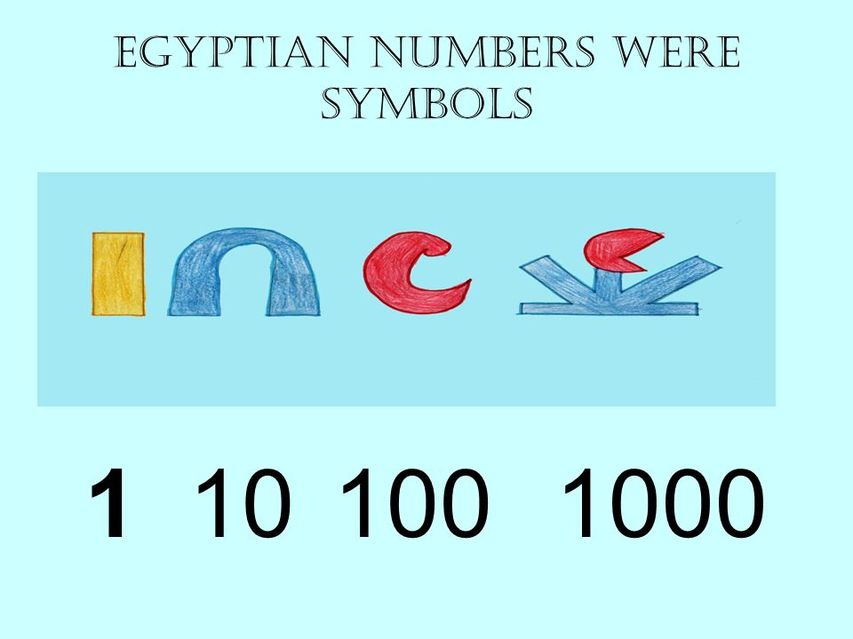 Egyptian numbers were symbols