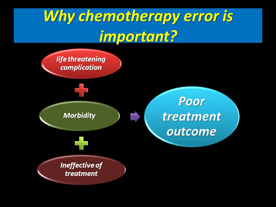 Why chemotherapy error is important