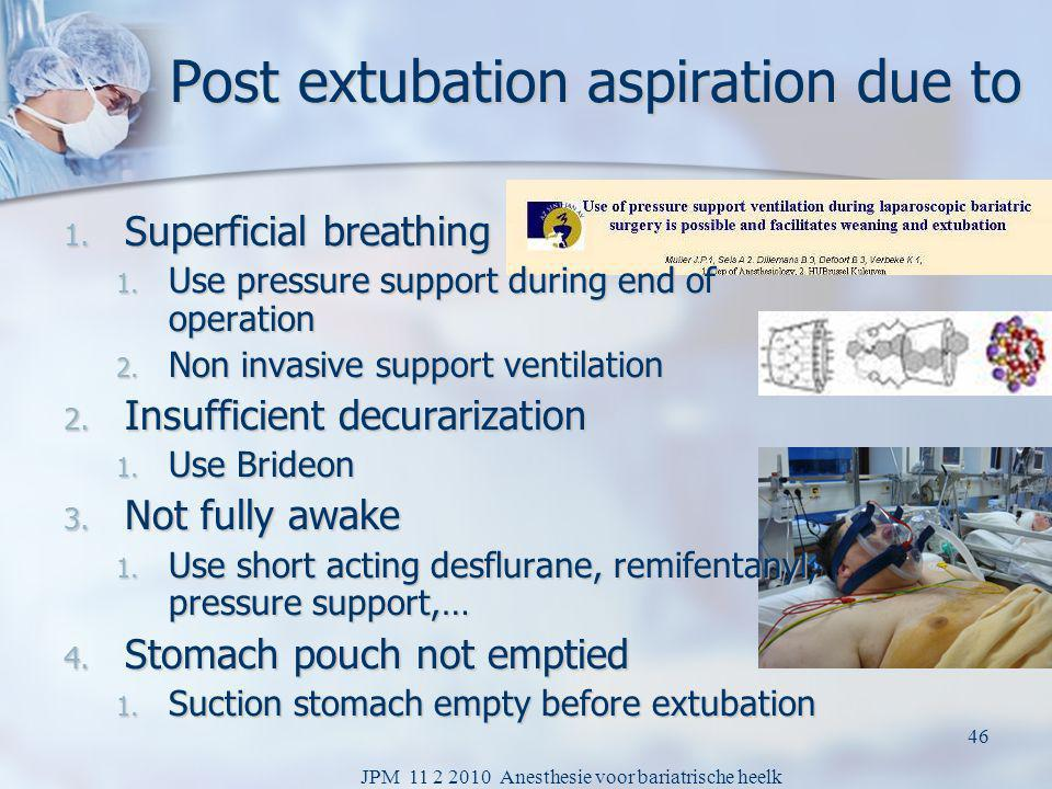 Post extubation aspiration due to