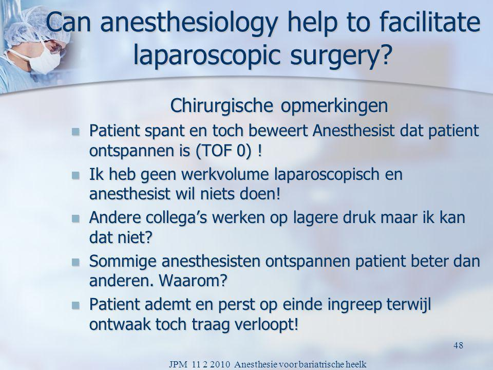 Can anesthesiology help to facilitate laparoscopic surgery