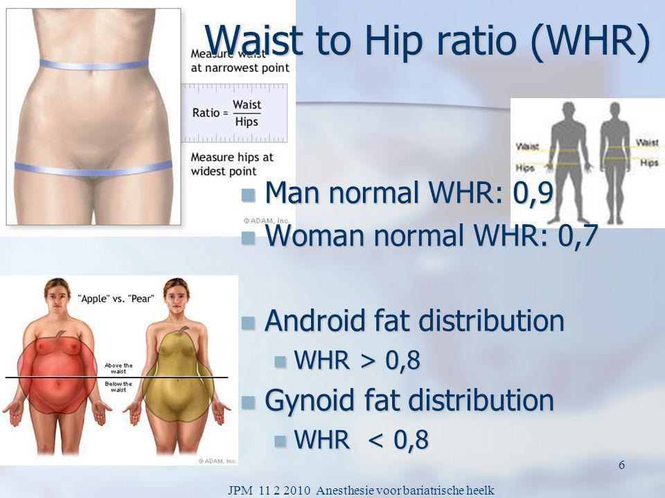 Waist to Hip ratio (WHR)