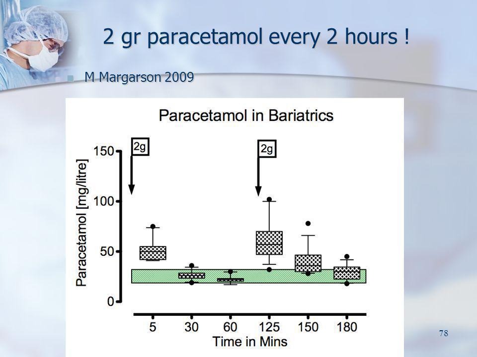 2 gr paracetamol every 2 hours !