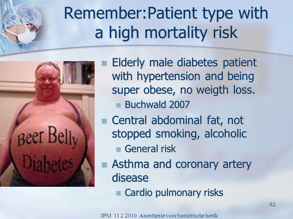 Remember:Patient type with a high mortality risk