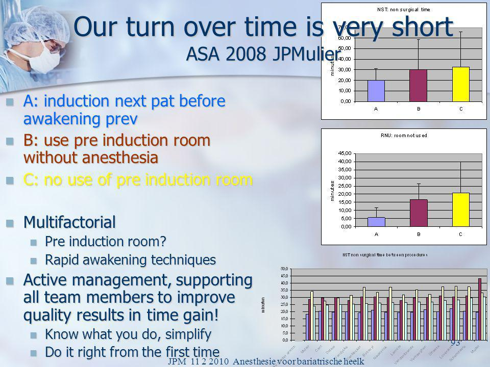 Our turn over time is very short ASA 2008 JPMulier