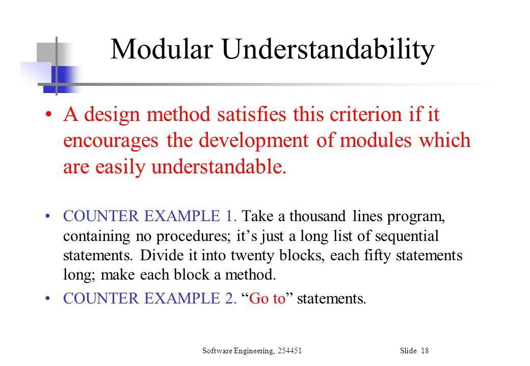 Modular Understandability