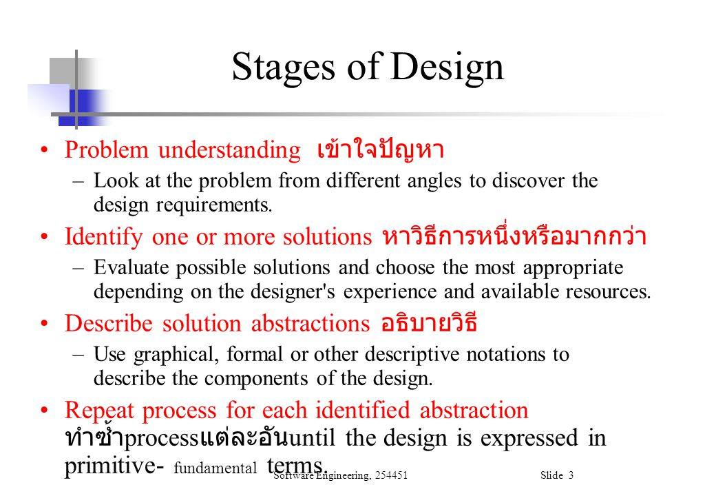 Stages of Design Problem understanding เข้าใจปัญหา
