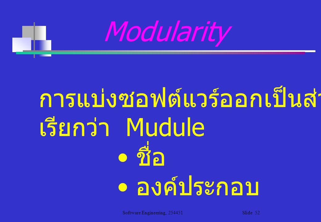 Modularity การแบ่งซอฟต์แวร์ออกเป็นส่วนๆ เรียกว่า Mudule ชื่อ