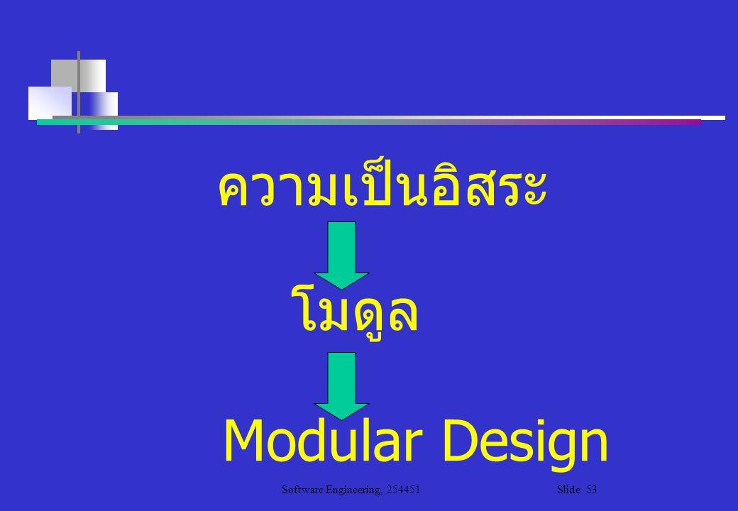 ความเป็นอิสระ โมดูล Modular Design