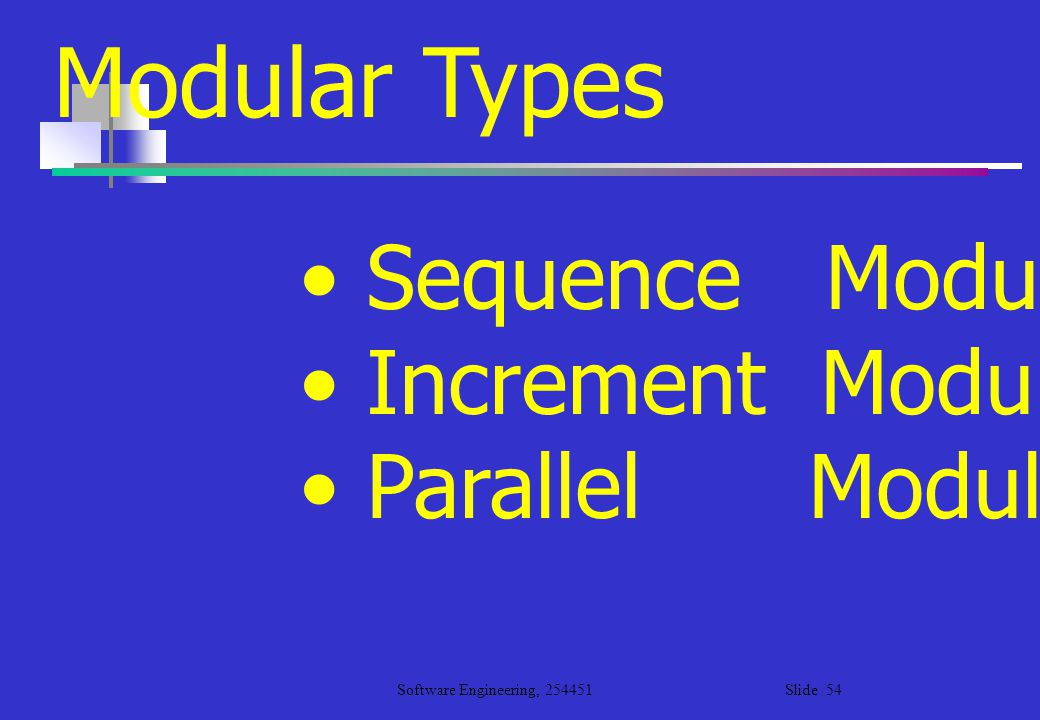 Modular Types Sequence Module Increment Module Parallel Module