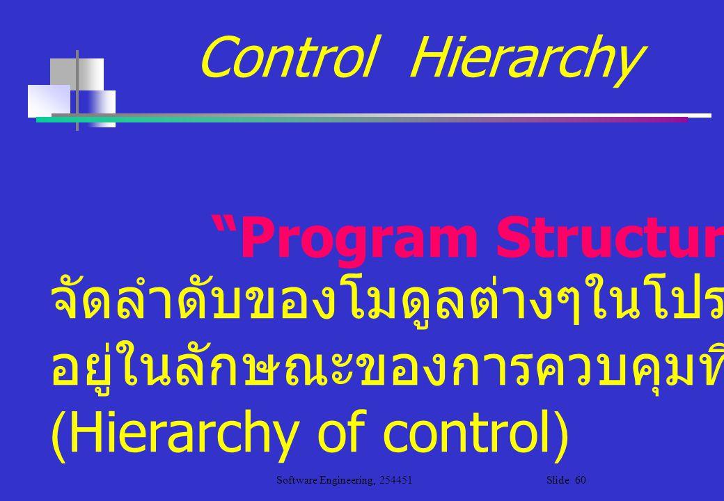 Control Hierarchy Program Structure จัดลำดับของโมดูลต่างๆในโปรแกรมให้ อยู่ในลักษณะของการควบคุมที่เป็นลำดับ.