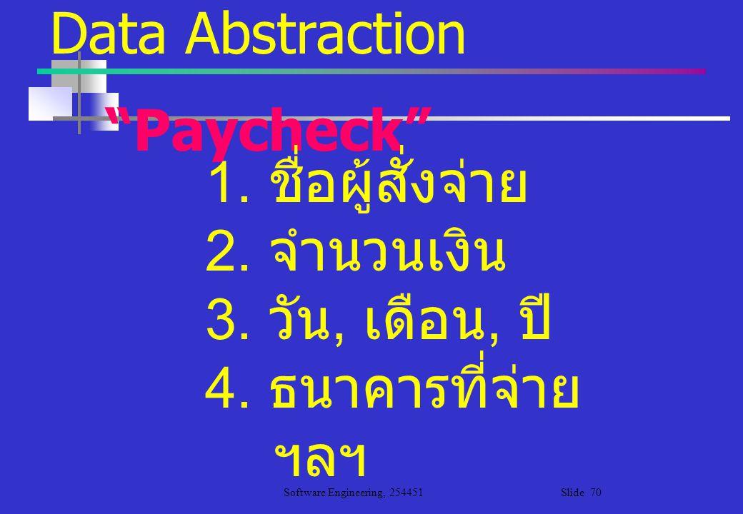 Data Abstraction Paycheck 1. ชื่อผู้สั่งจ่าย 2. จำนวนเงิน 3. วัน, เดือน, ปี 4. ธนาคารที่จ่าย ฯลฯ