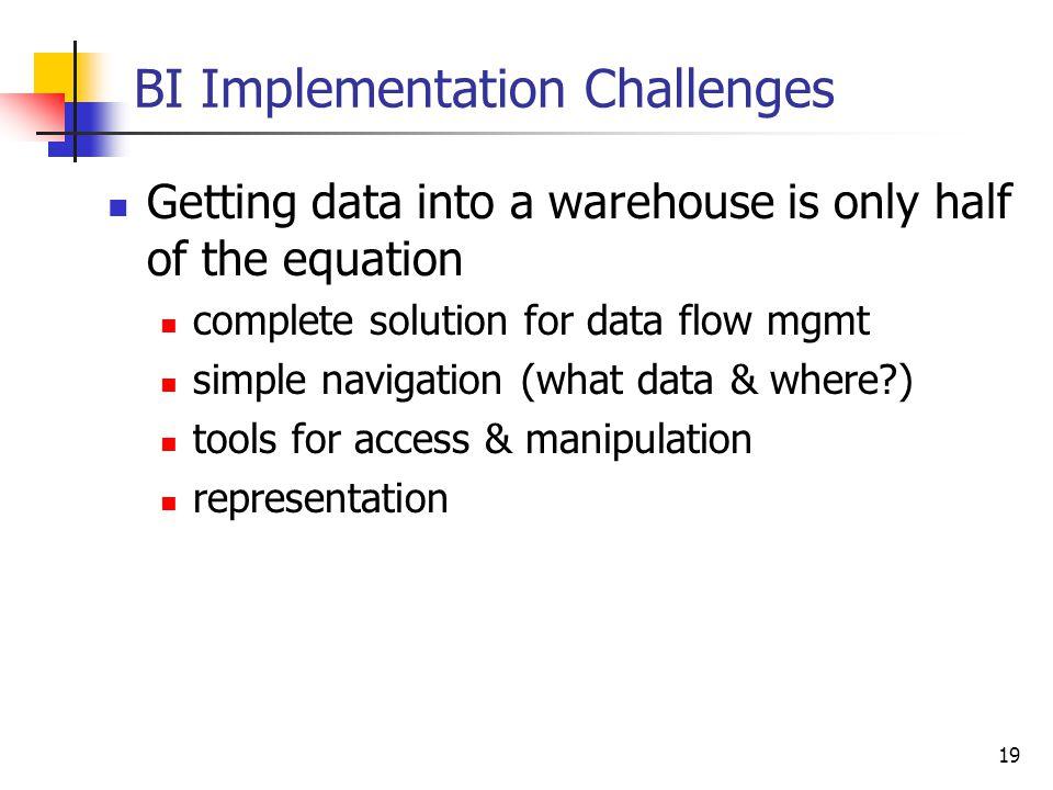 BI Implementation Challenges