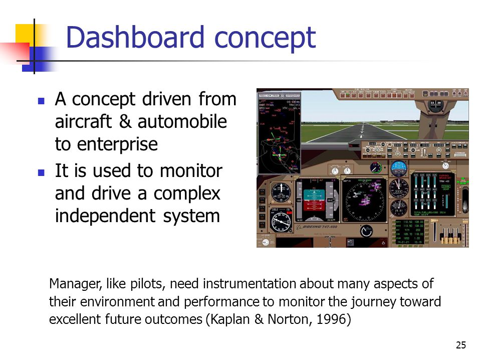 Dashboard concept A concept driven from aircraft & automobile to enterprise. It is used to monitor and drive a complex independent system.