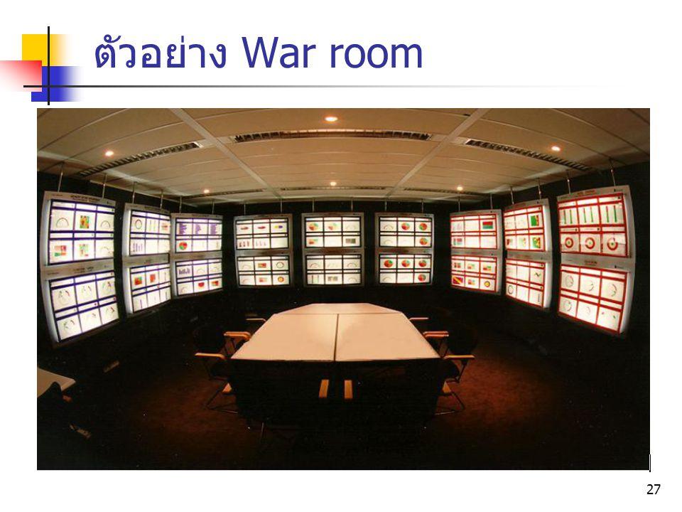 ตัวอย่าง War room Operation Room (คิดว่าดีกว่า)