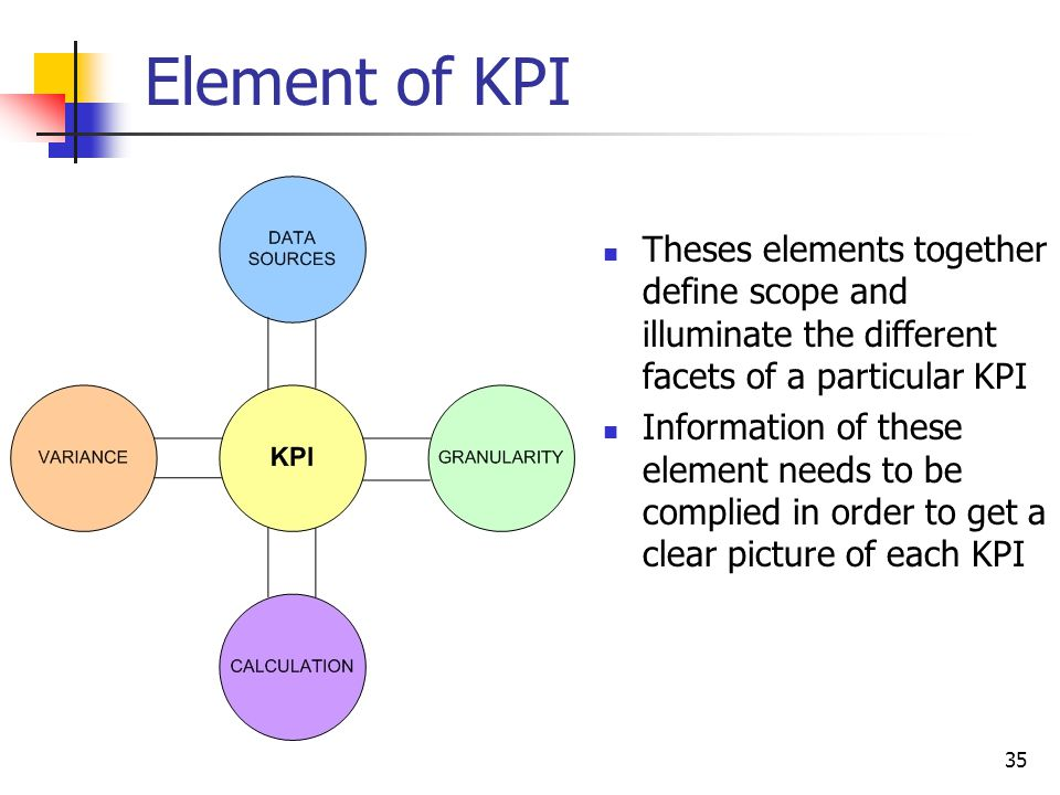 Element of KPI Theses elements together define scope and illuminate the different facets of a particular KPI.