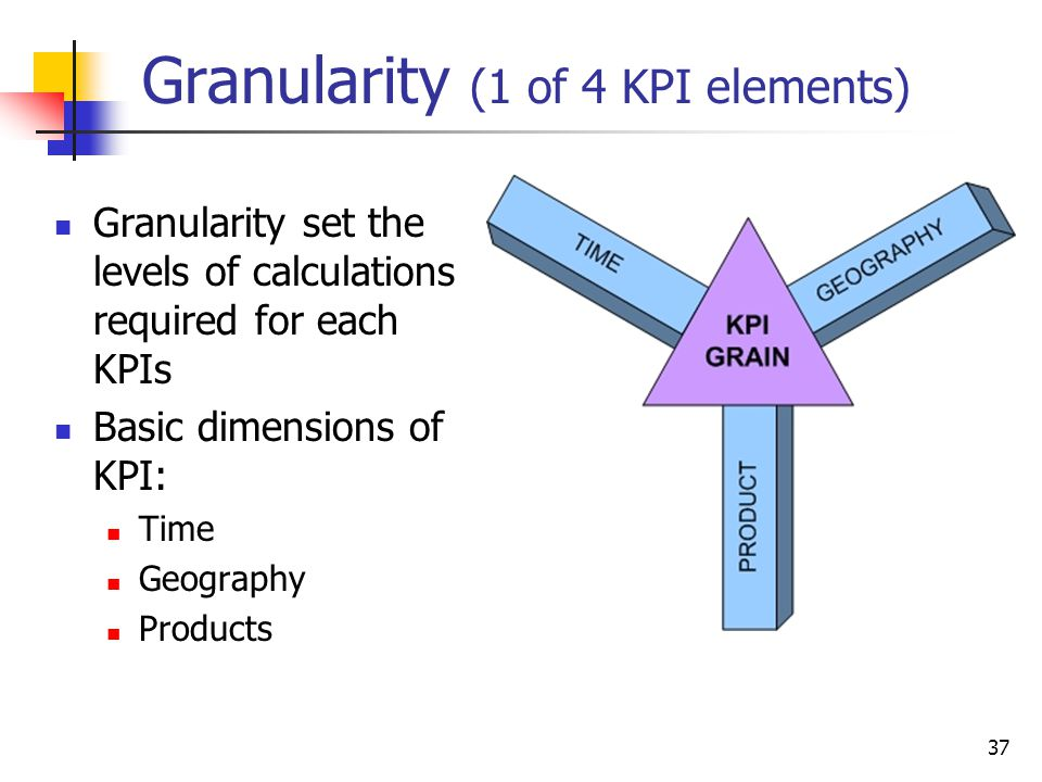 Granularity (1 of 4 KPI elements)