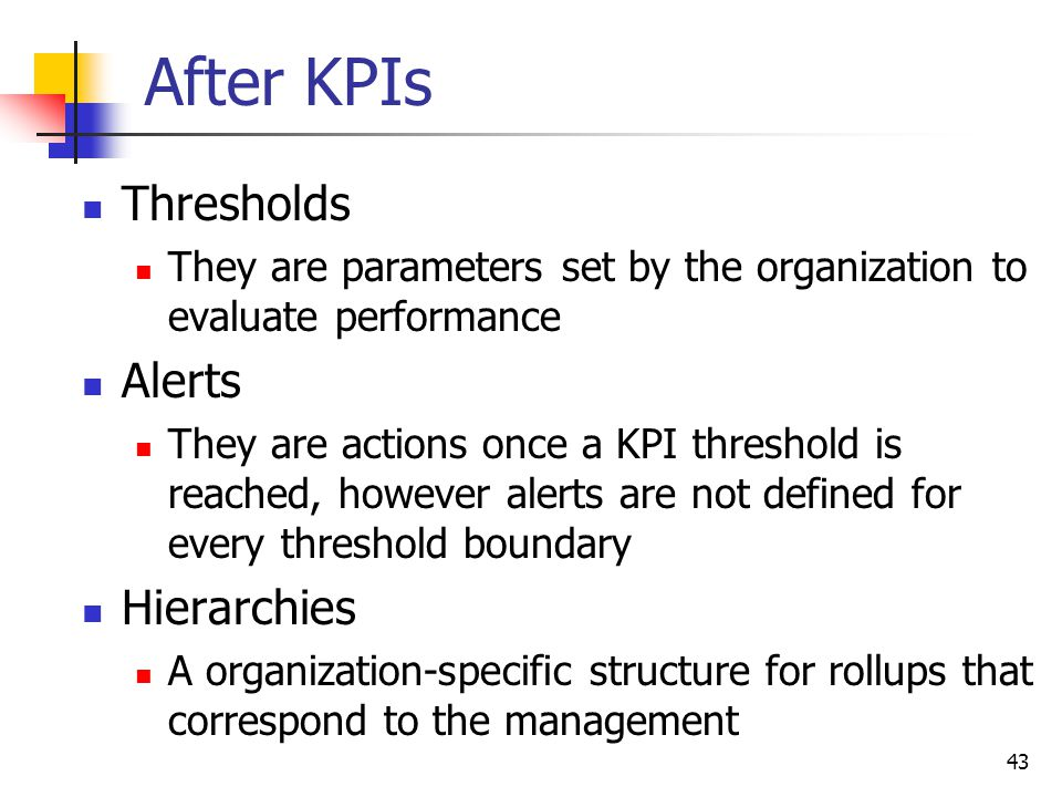 After KPIs Thresholds Alerts Hierarchies