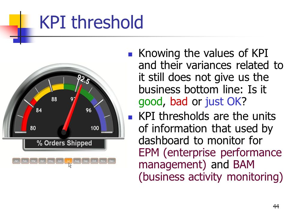 KPI threshold