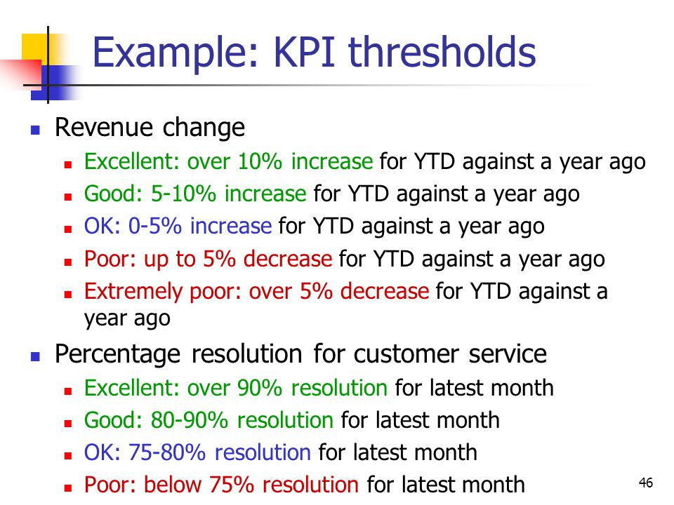 Example: KPI thresholds