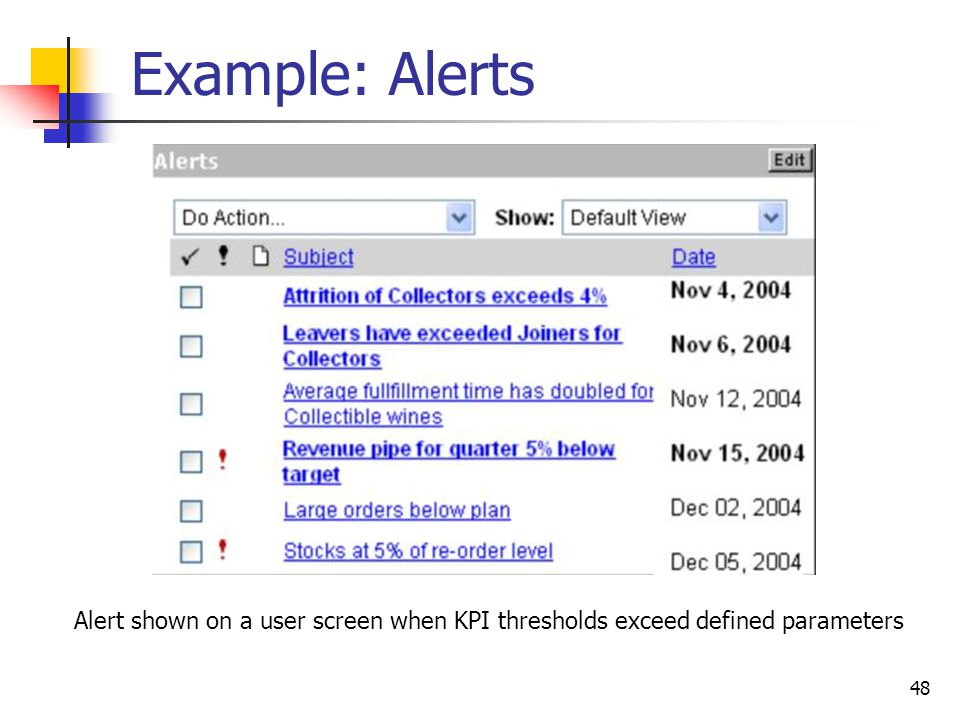 Example: Alerts Alert shown on a user screen when KPI thresholds exceed defined parameters
