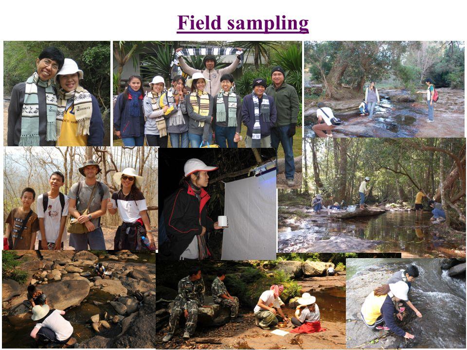 Field sampling