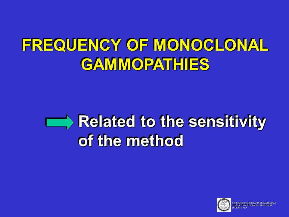 FREQUENCY OF MONOCLONAL
