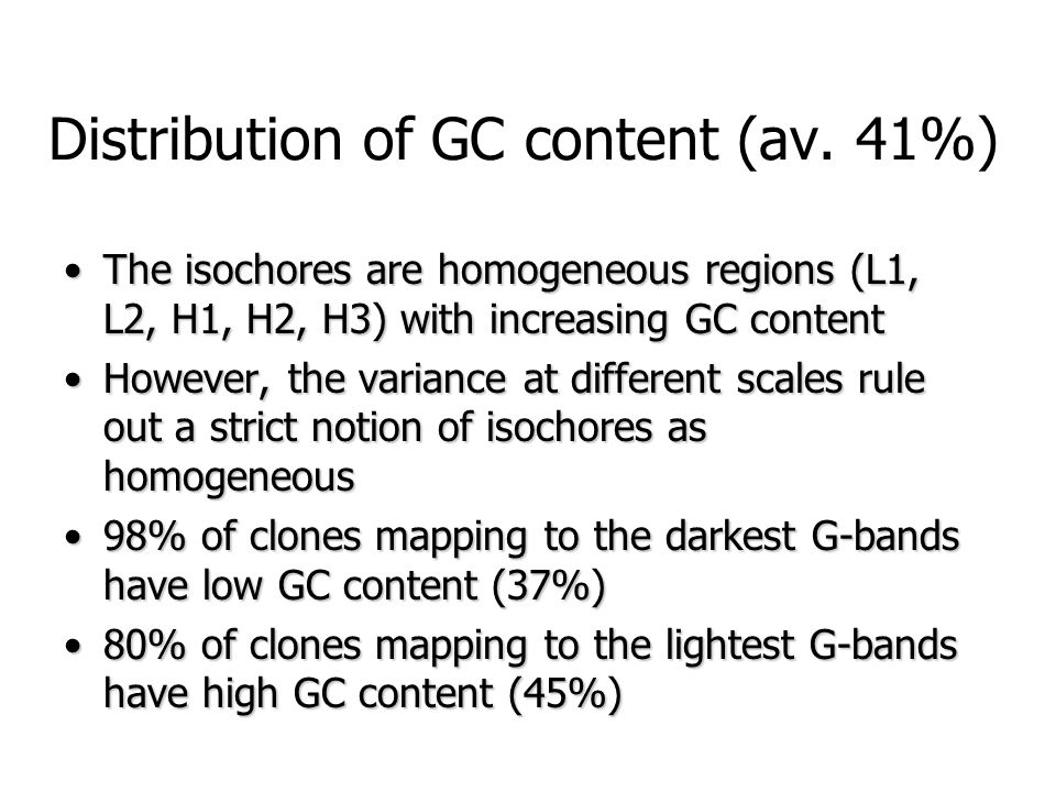 Distribution of GC content (av. 41%)